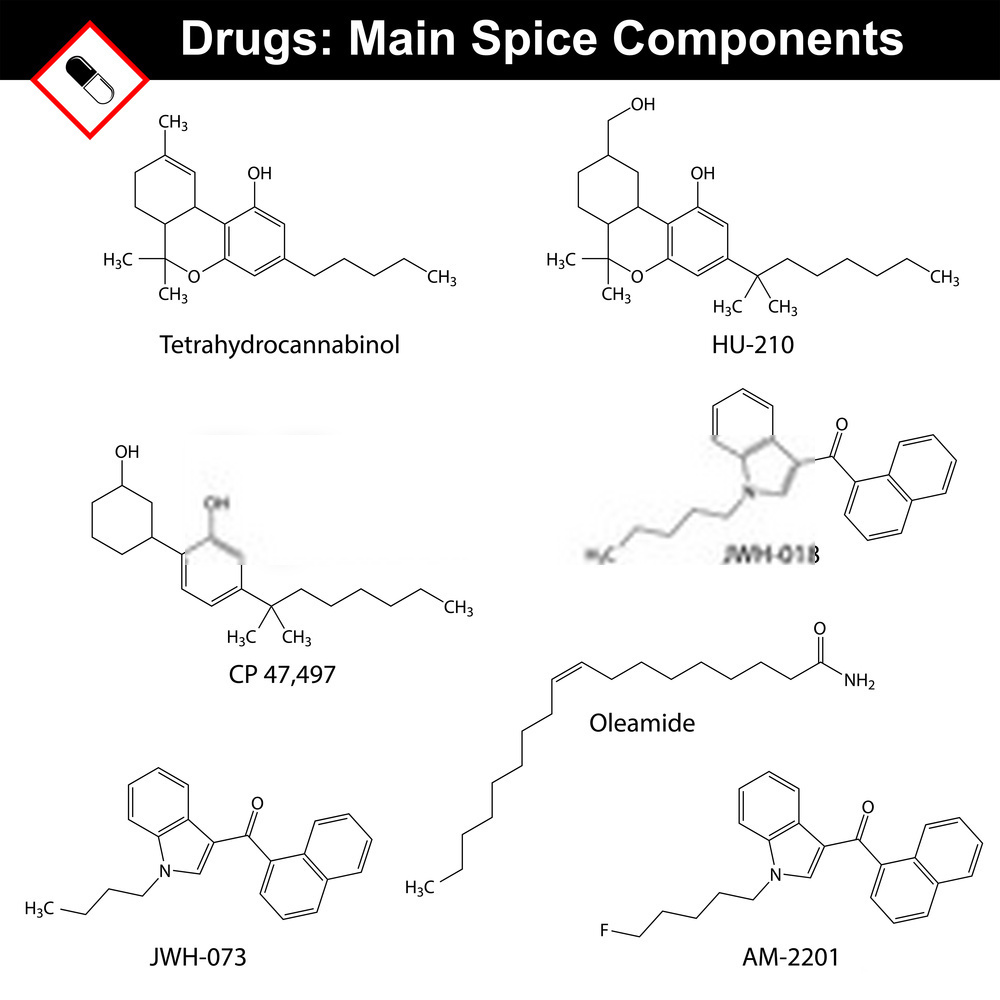 Why K2 SPICE DRUG is being used consistently now per day